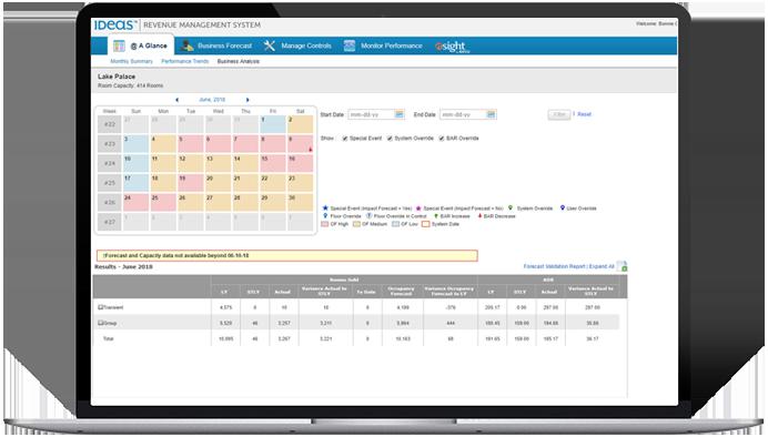 IDeaS G2 收益管理系统