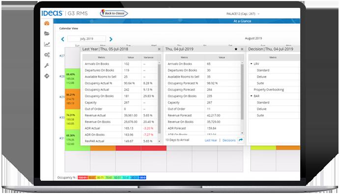 IDeaS G3 收益管理系统